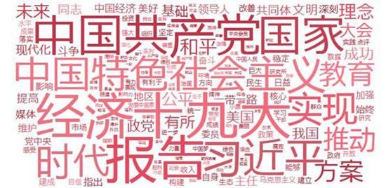 中国共产党胜利召开十九大人大会议